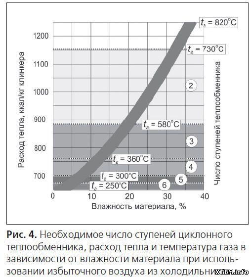 как рассчитать вероятность безотказной работы трубчатого сварного теплообменника